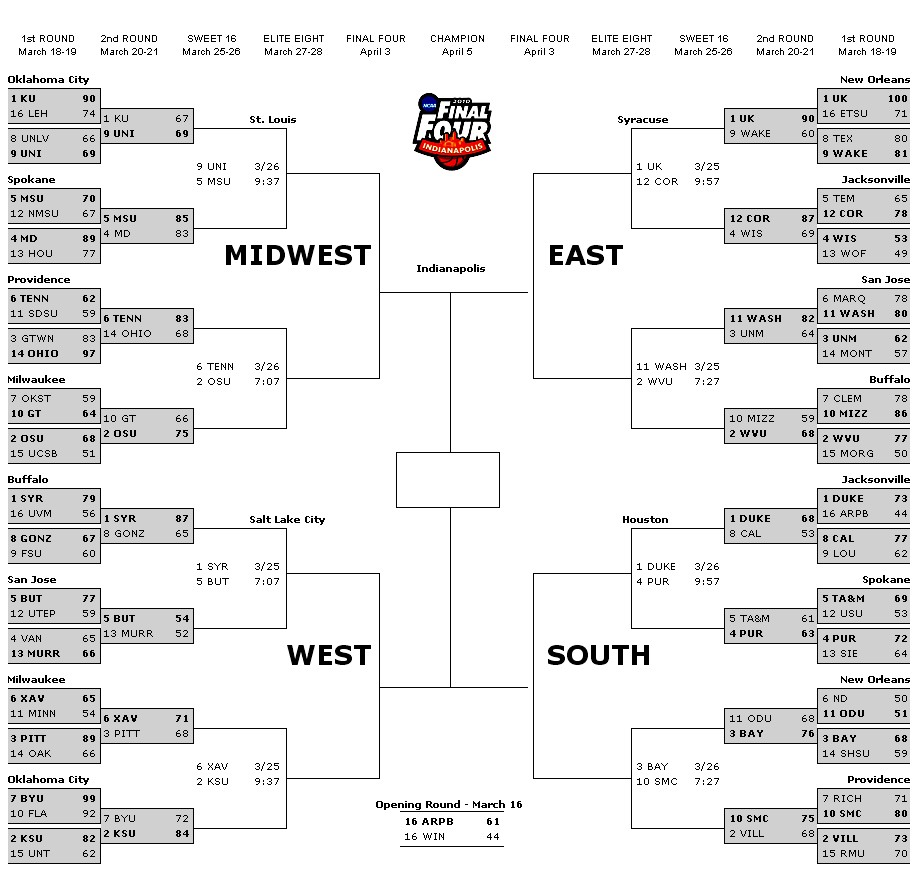 NCAA Bracket 2010 Update | March Madness 2010 Bracket Update NCAA ...