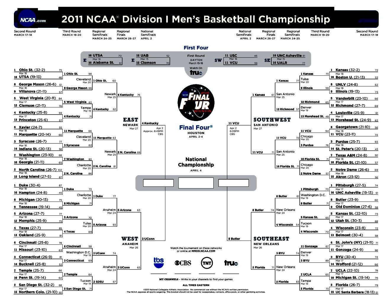2011 NCAA Mens Bracket Update after March 27, 2011 Elite 8 Round Games